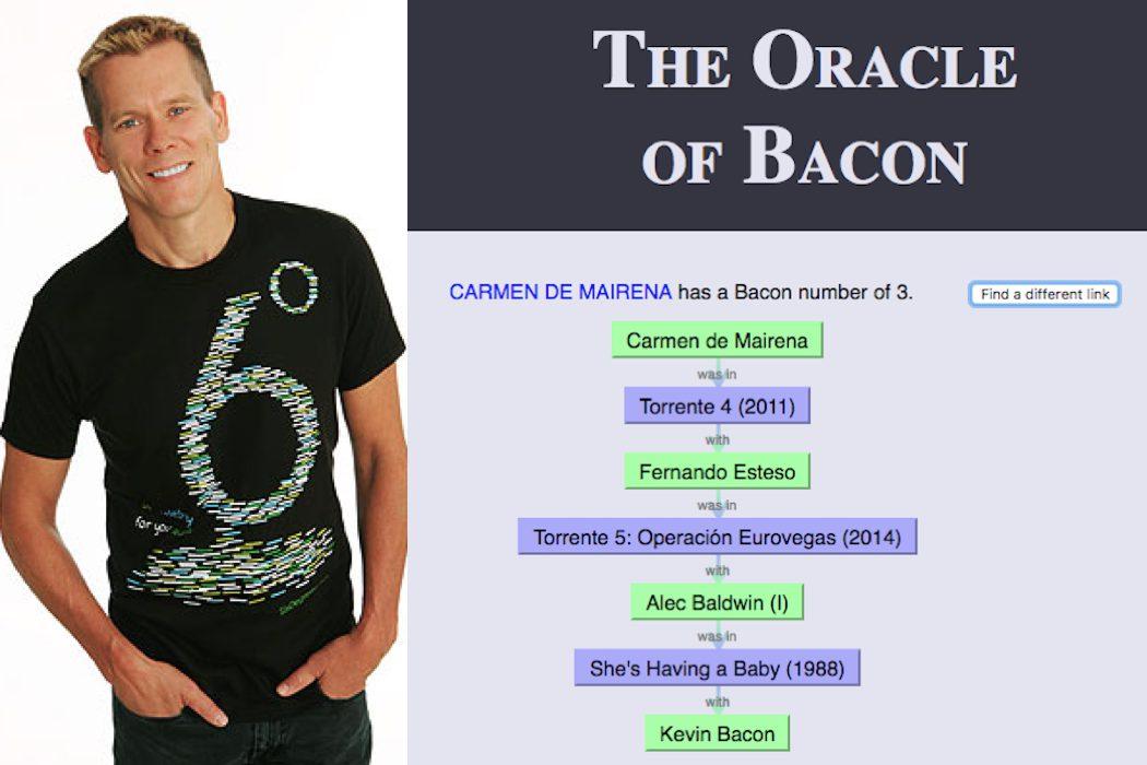 Seis grados de Kevin Bacon