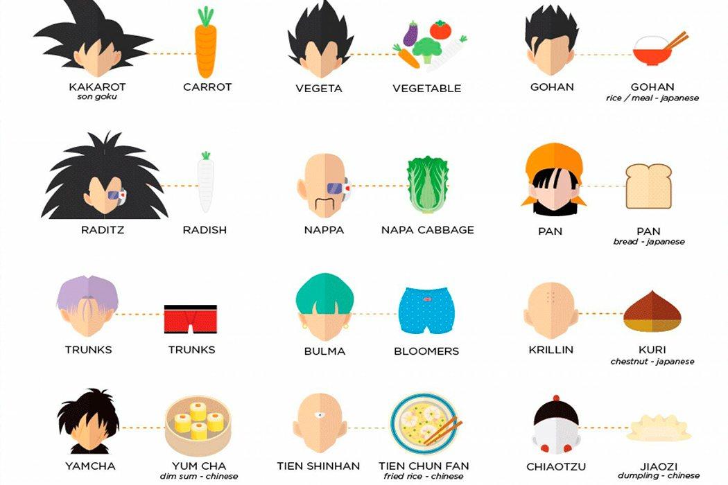 Los nombres de los personajes tienen un significado especial