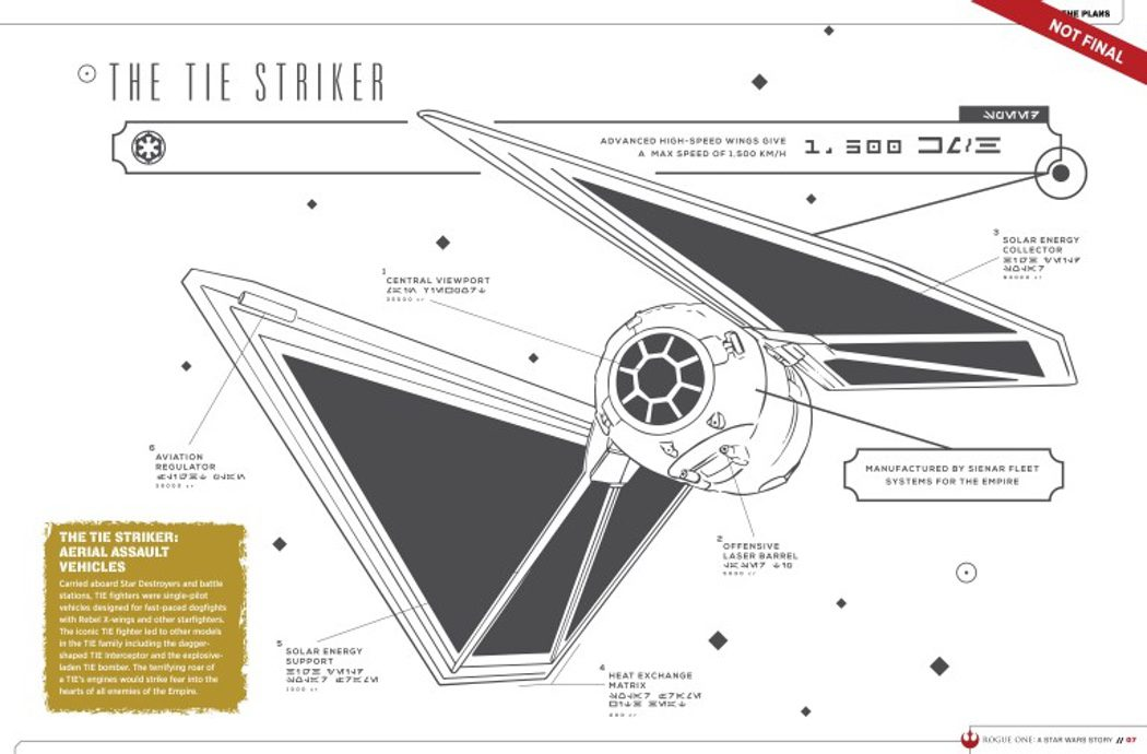 The Tie Striker, nave espacial Imperial