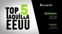 Top Taquilla: Lo más visto en Estados Unidos (Agosto - Semana 4)